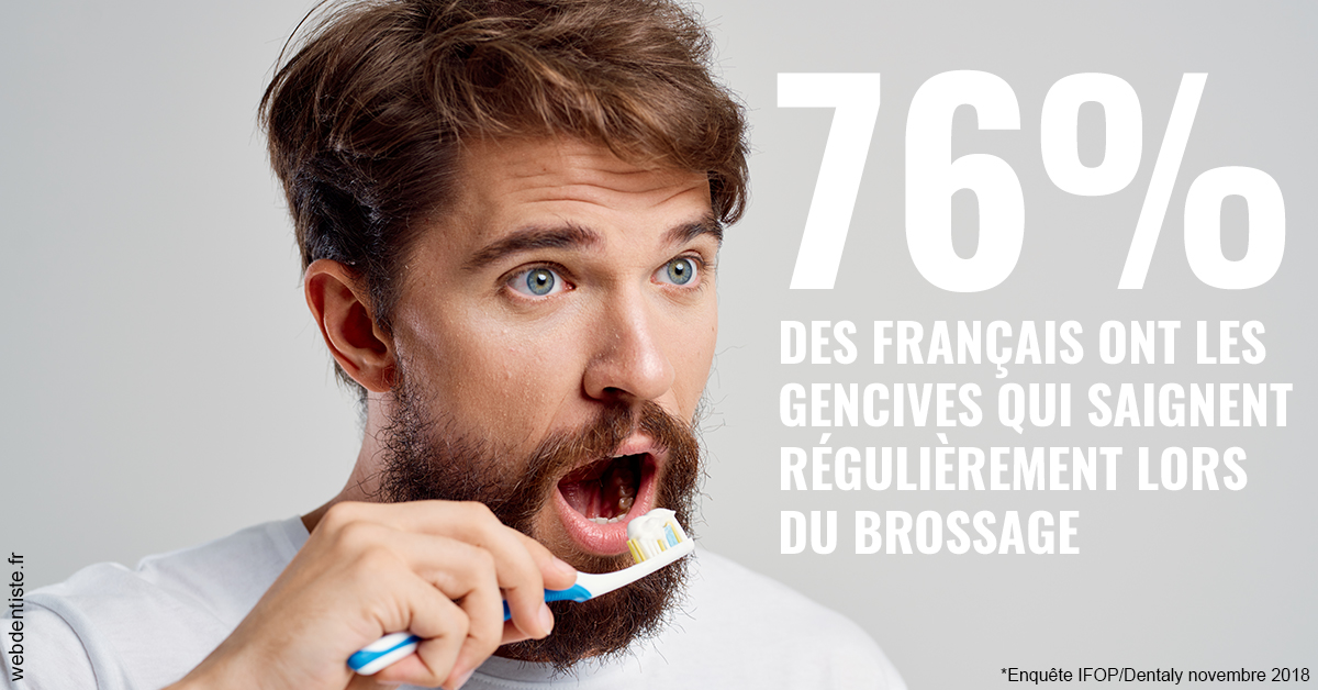 https://dr-pichon-denis.chirurgiens-dentistes.fr/76% des Français 2