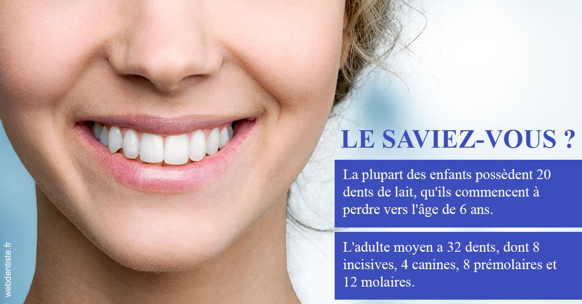 https://dr-pichon-denis.chirurgiens-dentistes.fr/Dents de lait 1